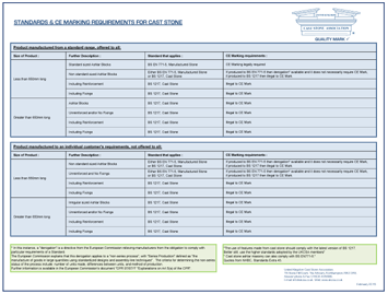 Cast Stone Standards And CE Marking Matrix