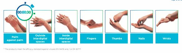 Oscrete Hand Sanitation